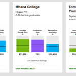 Earning Potential: A New Ranking System for College Entrance?
