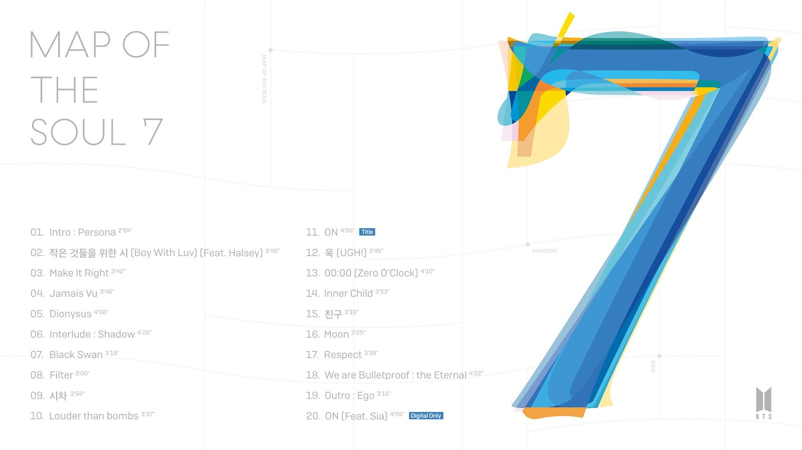 Album Review Map of the Soul 20 by BTS   The Tattler
